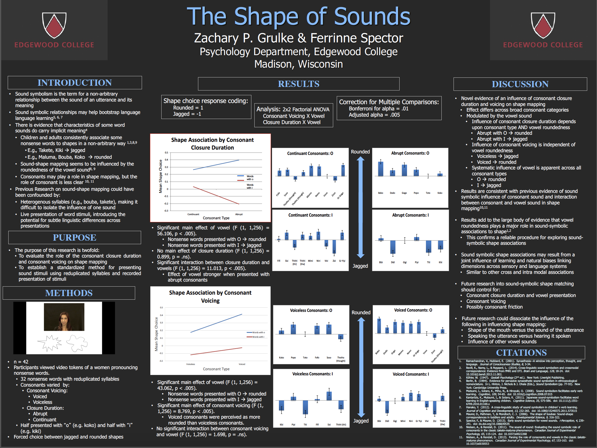 shape of sounds